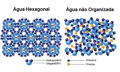 cluster-hexagonal.png
