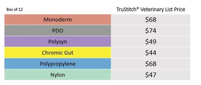 TruStitch Pricing Landing Page.JPG