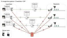 pigging-system-1_orig.jpg