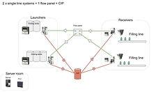 pigging-system_1_orig.jpg