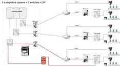 pigging-system-3_orig.jpg