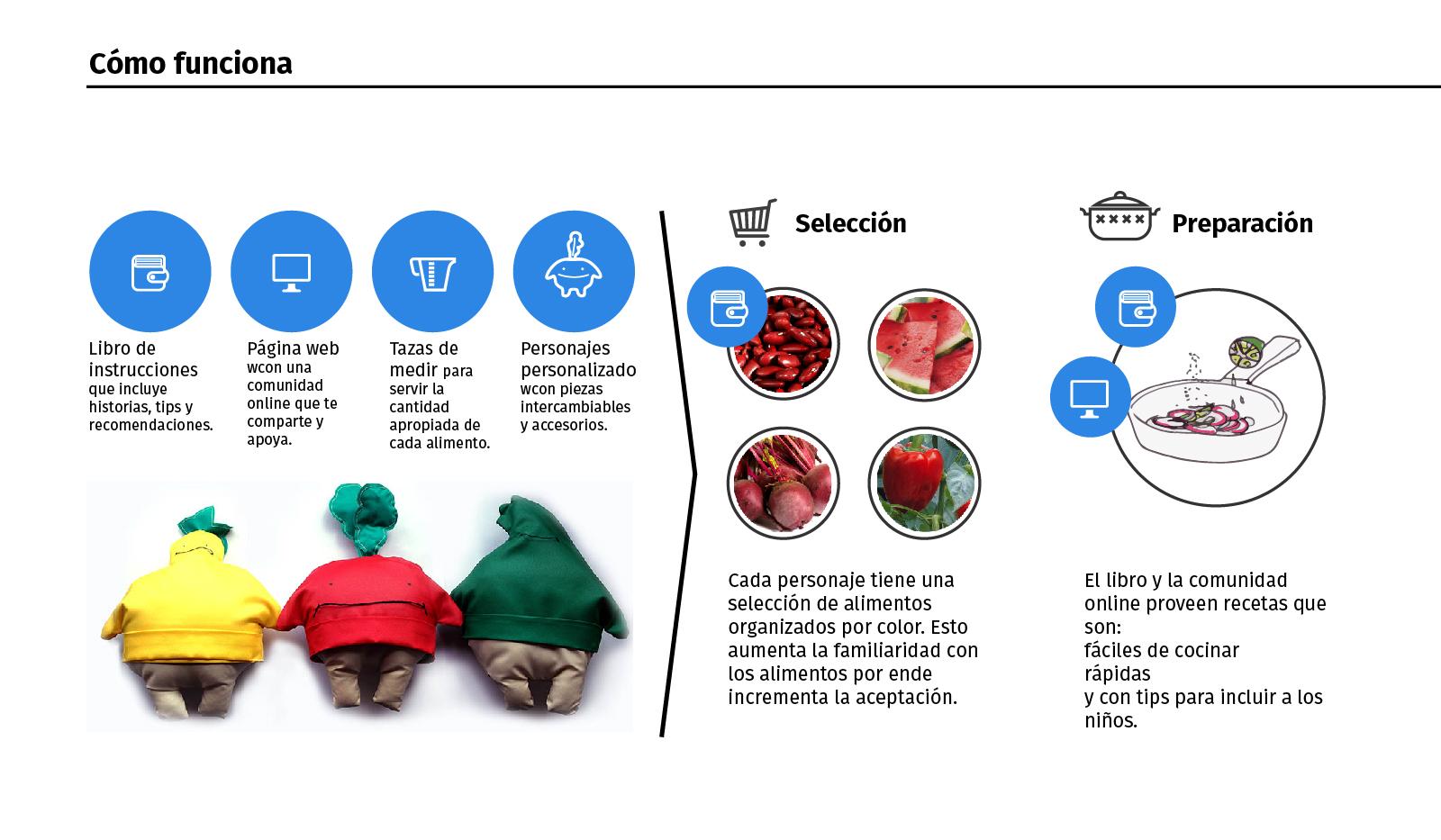 contenido_-_por_un_futuro_comestible_-_español-11