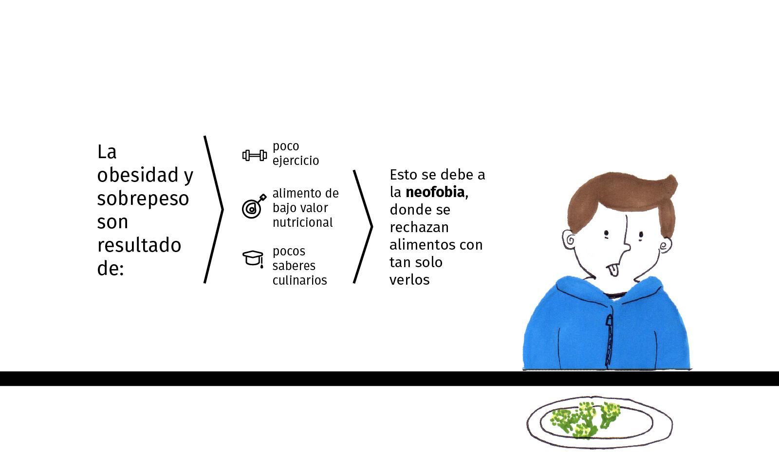 contenido_-_por_un_futuro_comestible_-_español-02