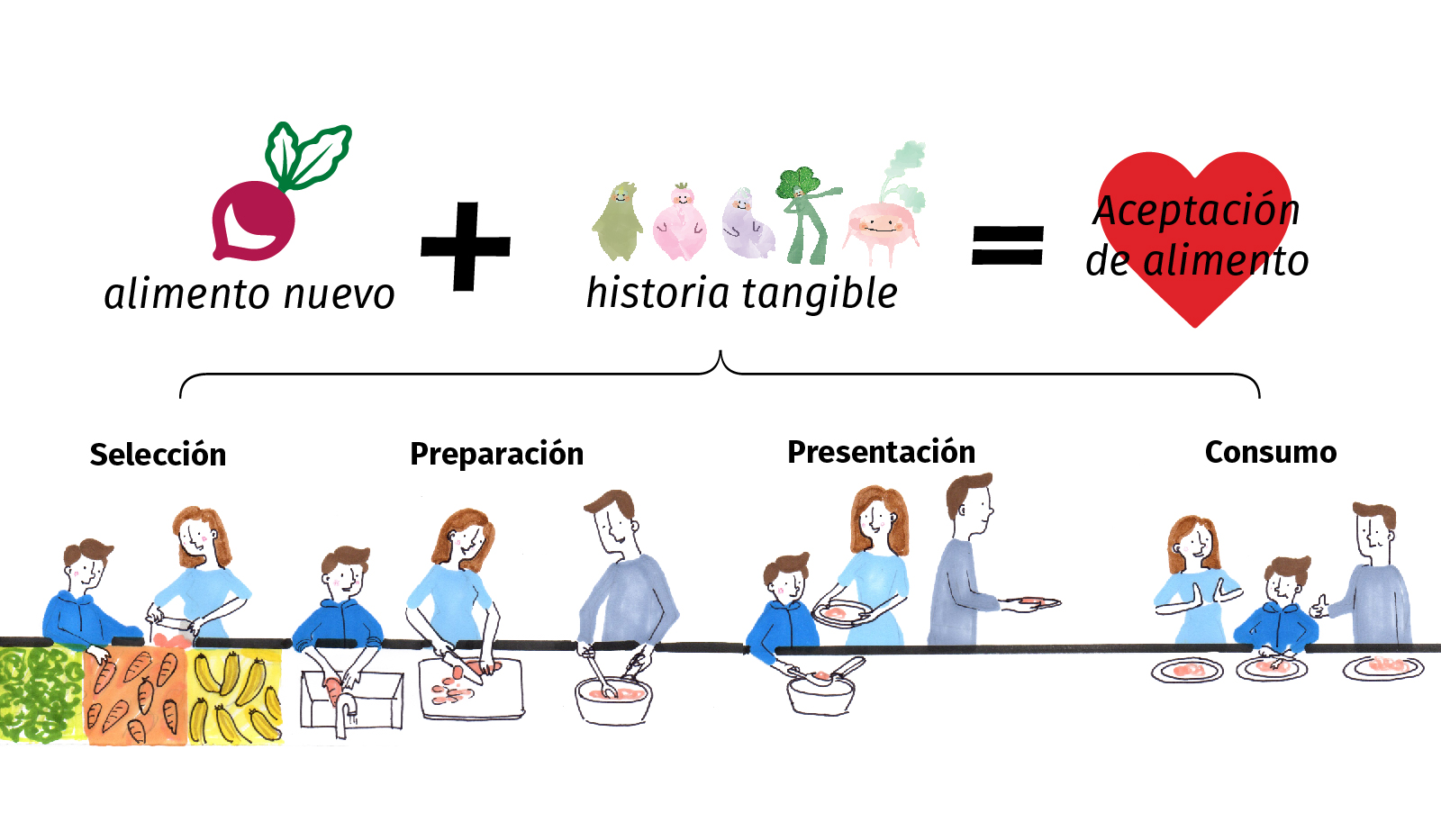 contenido_-_por_un_futuro_comestible_-_español-06
