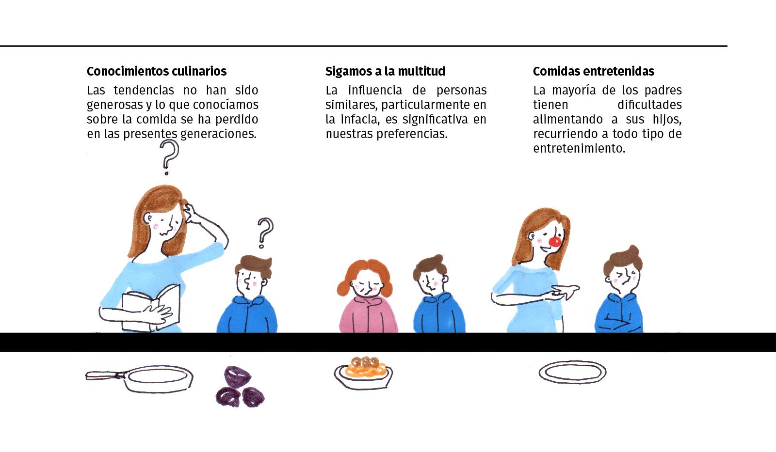 contenido_-_por_un_futuro_comestible_-_español-04