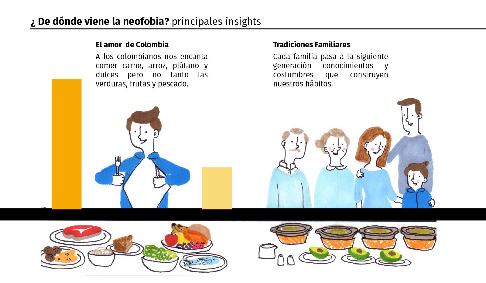 contenido_-_por_un_futuro_comestible_-_español-03