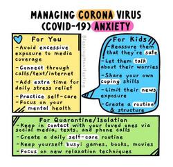 Managing coronavirus anxiety