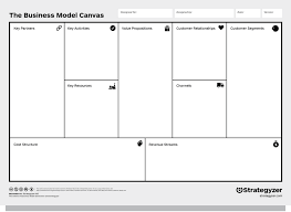 Building a business model