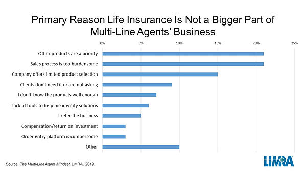 chart-multi-line-agents_final3.jpeg