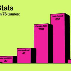Club stats.png