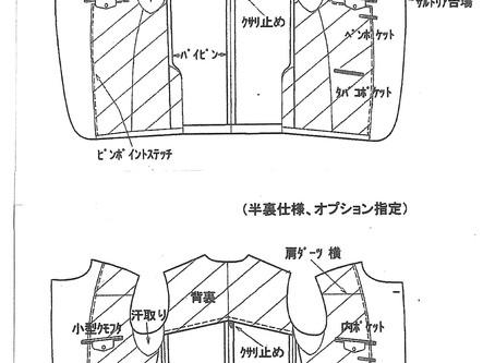 上着の裏仕様は大きく分けて3種類あります