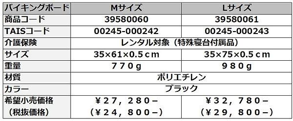 仕様/スペック バイキングボード.jpg