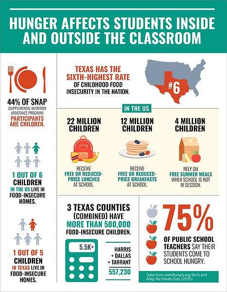 18_Summer_HungerInTheClassroom_Infograph