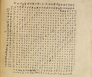 Steganography_in_the_hand_of_John_Dee.pn