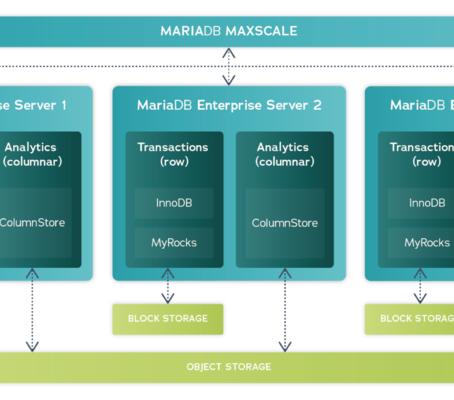 하둡의 미래는? HDFS는 가고, Apache Spark는 굳건히 생존하고!? & 클라우드를 정조준한 MariaDB Platform X4