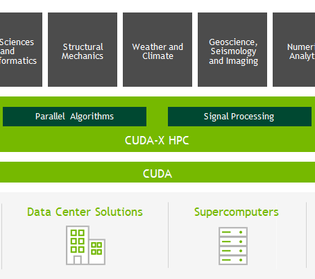 HPC 애플리케이셔 개발과 운영을 더 쉽게 해주는 CUDA-X HPC