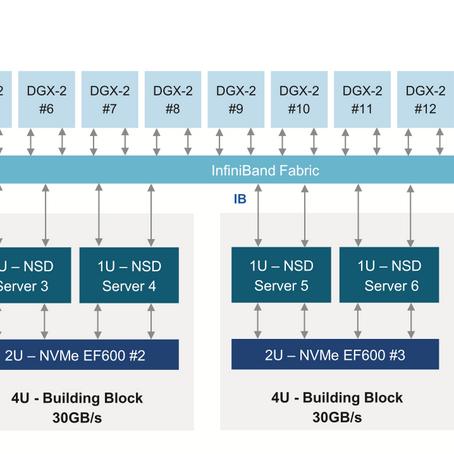 NVIDIA DGXSuperPOD의 성능 극대화를 위한 선택 NetApp EF600