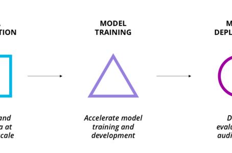 데이터 분석부터 모델 트레이닝과 배포까지 가속하는 조합 'Kinetica + NVIDIA RAPIDS'