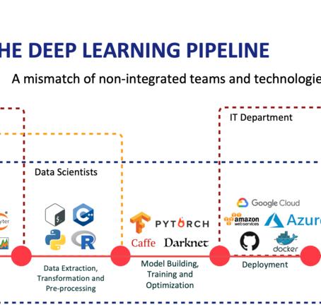 머신 러닝/딥러닝 파이프라인 관리 플랫폼 활용법 - 부가 작업 부담 없이 딥러닝 모델 개발에만 집중하기