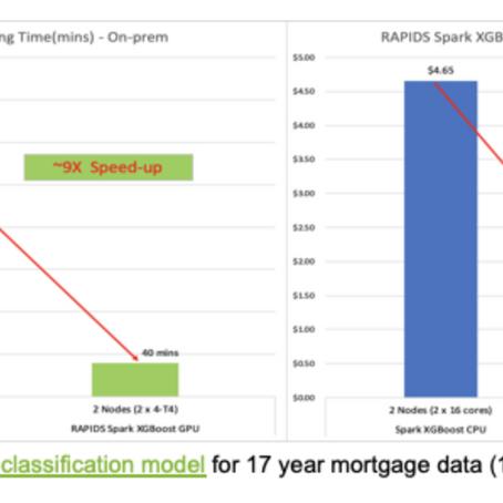 GPU 가속으로 더 강력해진 XGBoost ~ Spark 3.0을 위한 GPU 가속 소프트웨어 스택