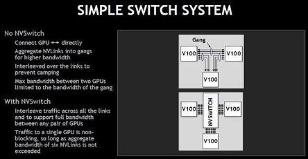 NVIDIA-NVSwitch-System-2.jpg