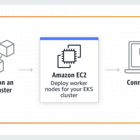 AI 인프라 구축과 운영 관련 하이브리드 클라우드 전략