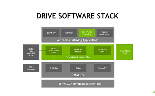 DRIVE_Software_Stack2.png