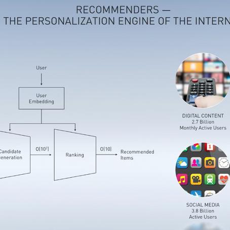 아마존, 넷플릭스 못지않은 추천 서비스의 길이 열렸다!NVIDIA MERIN의 등장