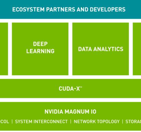 AI, HPC 사용자를 위한 NVIDIA의 선물 'Magnum IO' 소프트웨어