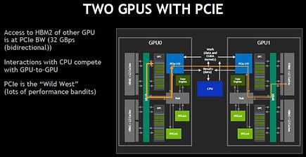 NVIDIA-Two-GPUs-on-one-PCIe-2.jpg