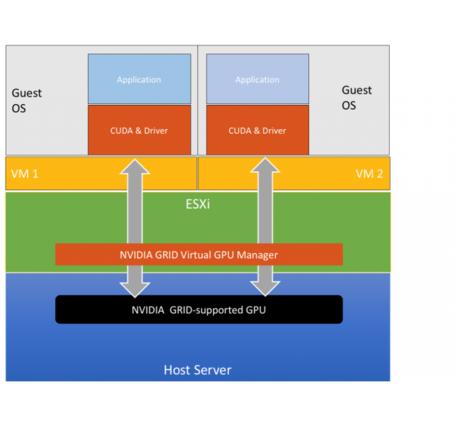 VM웨어 vSphere 환경에서 NVIDIA vGPU 사용하기
