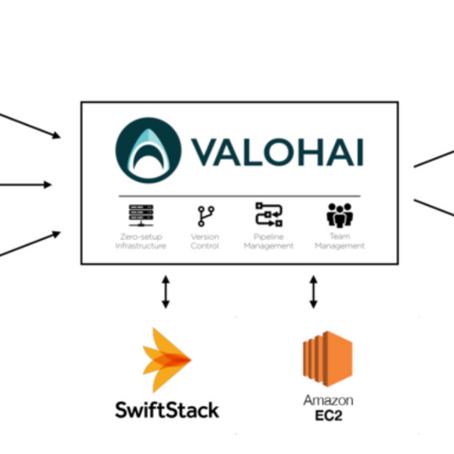 머신 러닝, 딥러닝 관리 플랫폼 <Valohai>를 쓰면 달라지는 것은 무엇? 몇 주 걸리는 프로젝트 준비 기간을 하루로 단축