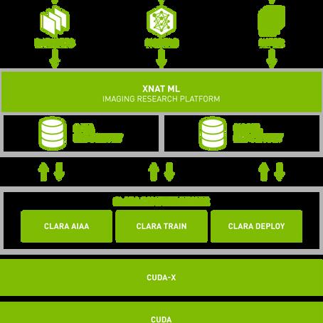 NVIDIA Clara와 XNAT 연계 - GPU 가속 기반 머신 러닝과 의료 영상 정보 관리 플랫폼의 멋진 콜라보!