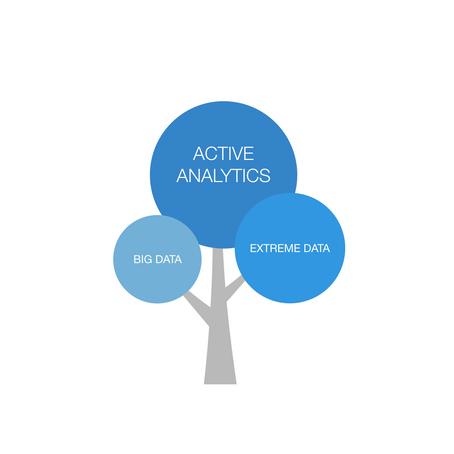Active Analytics: 더 똑똑한 애플리케이션 지원, 데이터 엔지니어의 역할 강화, 머신 러닝 적용 분야 확대를 위한 바른길