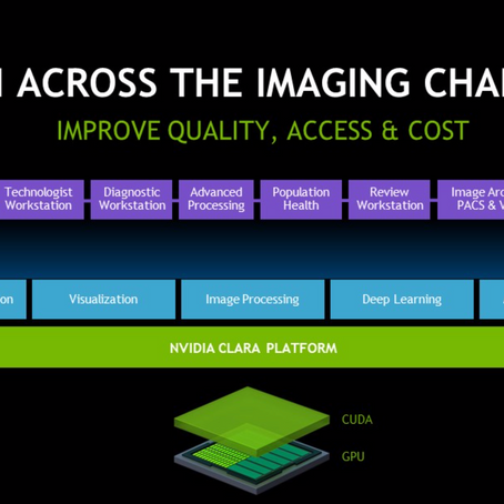 NVIDIA Clara SDK 등장 ~ AI 기반 의료 영상 처리 장치 개발, 이제 좀 편히 하시죠!