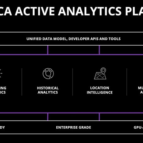 키네티카, GPU 가속 기반 액티브 분석 플랫폼 출시