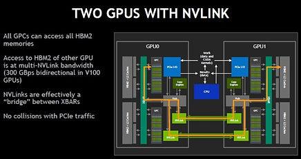 NVIDIA-Two-GPUs-on-NVLink-2.jpg