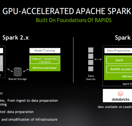 GPU 가속 극대화 - Apache SPARK 3.0 & RAPIDS 가속기