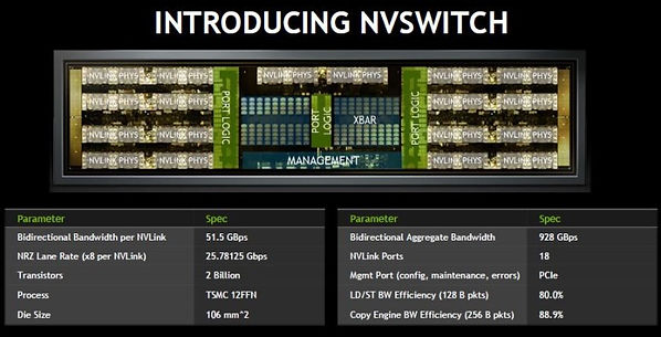 NVIDIA-NVSwitch-Overview-2.jpg