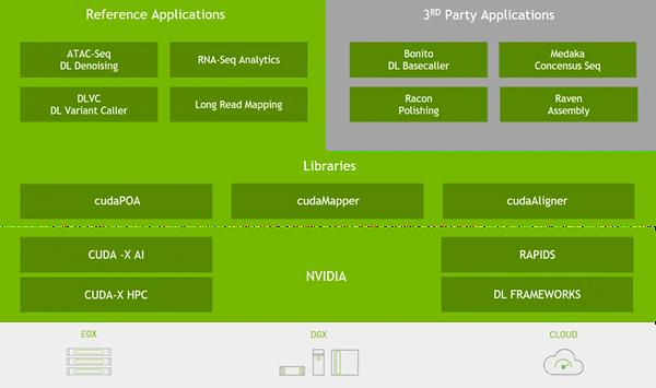 clara_parabricks_toolkit_stack.png