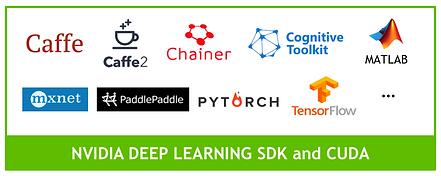 dlsdk_cuda_frameworks.png