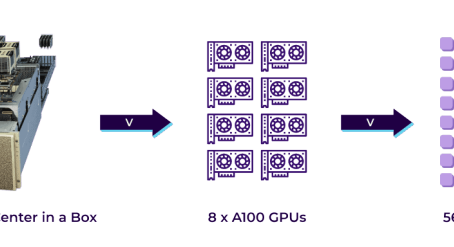 NVIDIA DGX A100의 멀티 인스턴스 GPU 기능 본격 지원하는 MLOps 플랫폼 - cnvrg.io