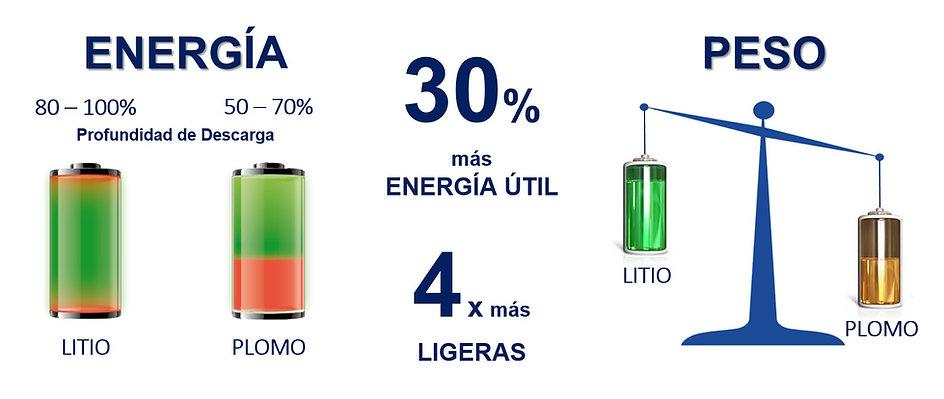 LITIO ESP.jpg