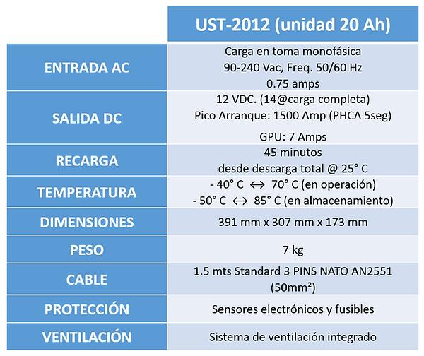 UST-2012 (ES).png