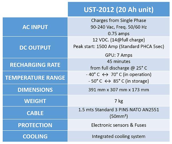 UST-2012 (EN).png