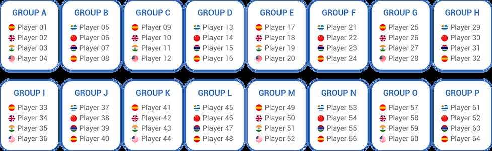 Cuadro 16 grupos.png