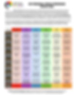 Primary Colors Expert Test Series