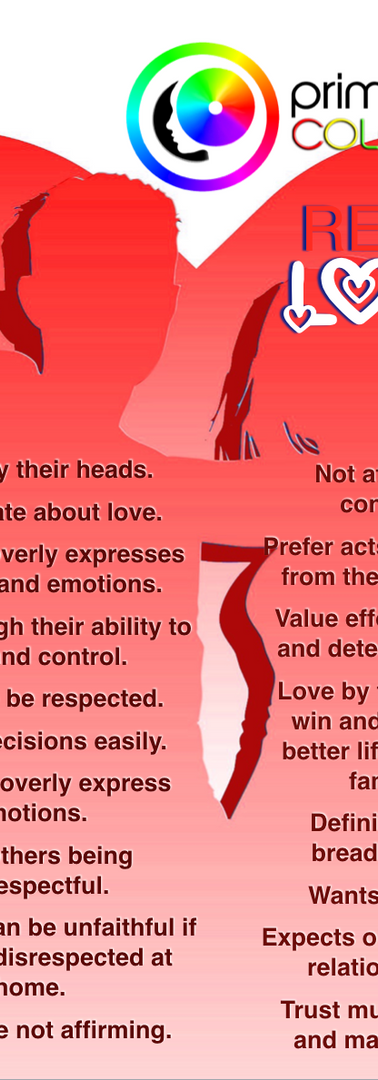 Red Color Personality Relational Tendencies