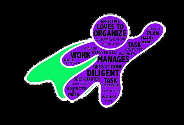 SuperHero Purple centered tendencies.png