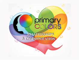Relationship Personality Test logo